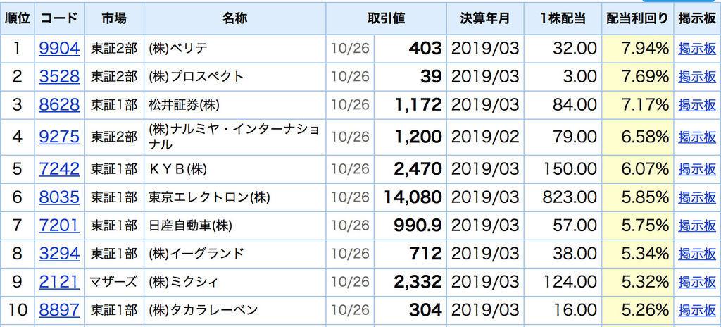 f:id:KazukiTanoue:20181027170009j:plain