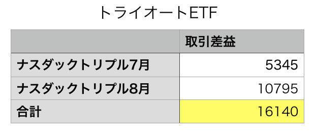 f:id:KazukiTanoue:20181030222005j:plain