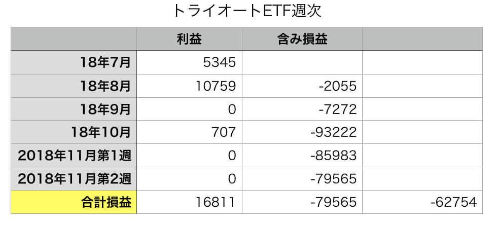 f:id:KazukiTanoue:20181111233826j:plain
