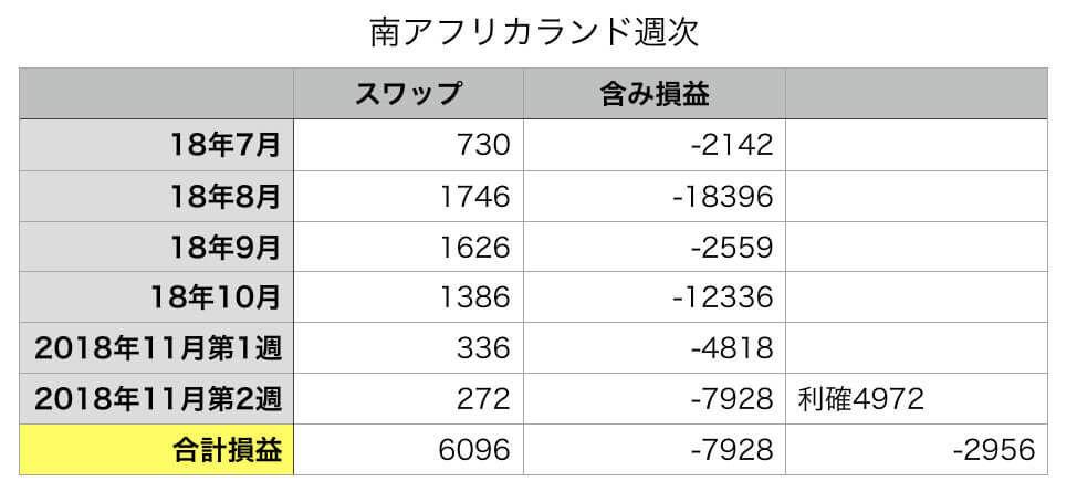 f:id:KazukiTanoue:20181111235359j:plain