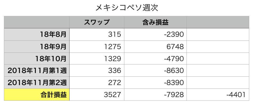 f:id:KazukiTanoue:20181111235934j:plain