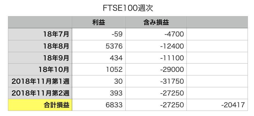 f:id:KazukiTanoue:20181112001545j:plain