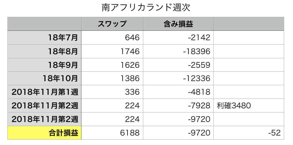 f:id:KazukiTanoue:20181118020058j:plain
