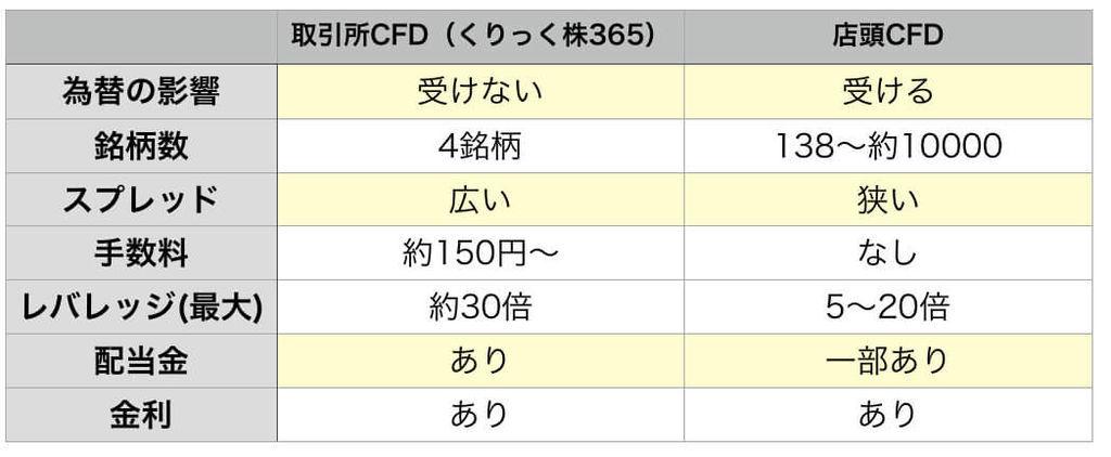 f:id:KazukiTanoue:20181124182621j:plain