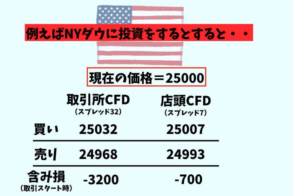 f:id:KazukiTanoue:20181124185804j:plain