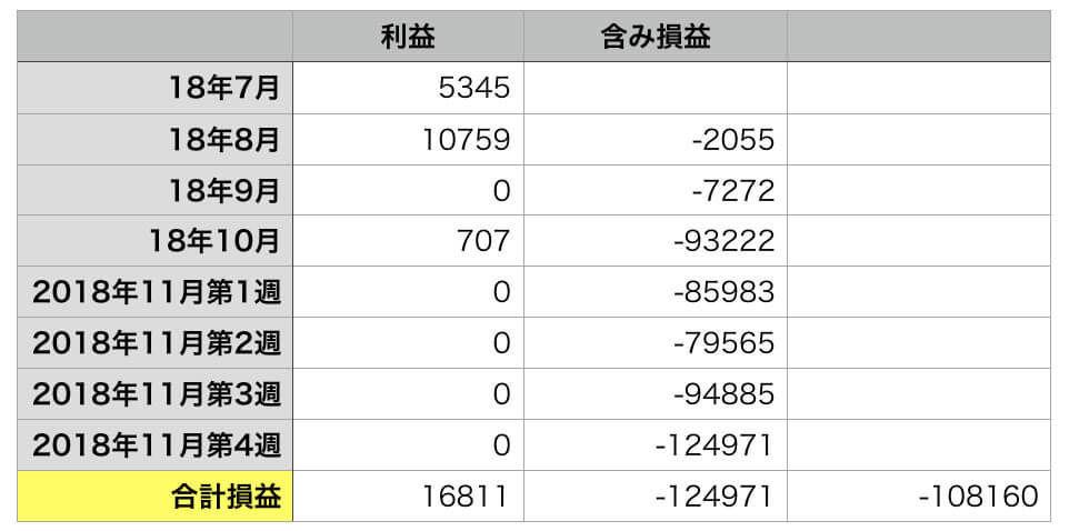 f:id:KazukiTanoue:20181125202029j:plain