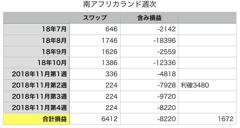 f:id:KazukiTanoue:20181125210051j:plain