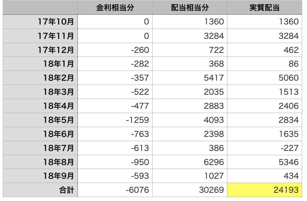 f:id:KazukiTanoue:20181126144001j:plain