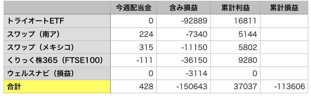 f:id:KazukiTanoue:20181201161634j:plain