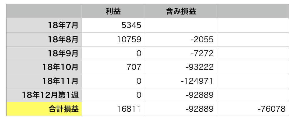 f:id:KazukiTanoue:20181202225541j:plain