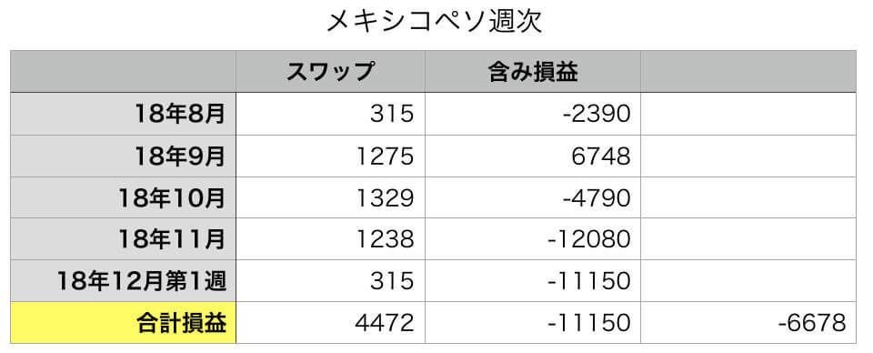 f:id:KazukiTanoue:20181202230906j:plain