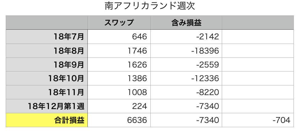f:id:KazukiTanoue:20181202231016j:plain