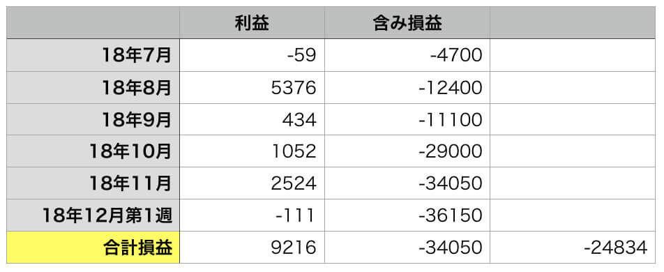 f:id:KazukiTanoue:20181202232716j:plain