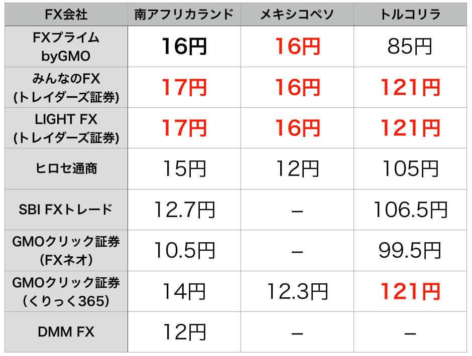 f:id:KazukiTanoue:20181204125917j:plain