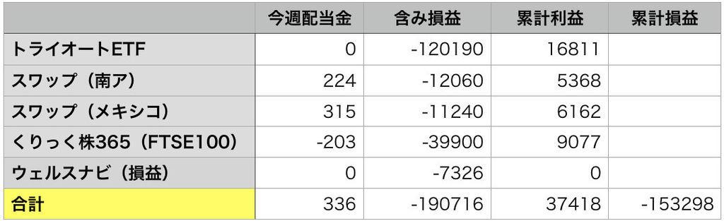 f:id:KazukiTanoue:20181209232136j:plain