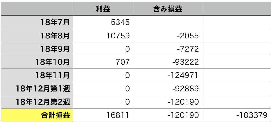 f:id:KazukiTanoue:20181209233410j:plain