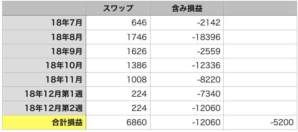 f:id:KazukiTanoue:20181209234206j:plain