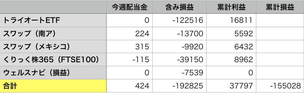 f:id:KazukiTanoue:20181216211802j:plain