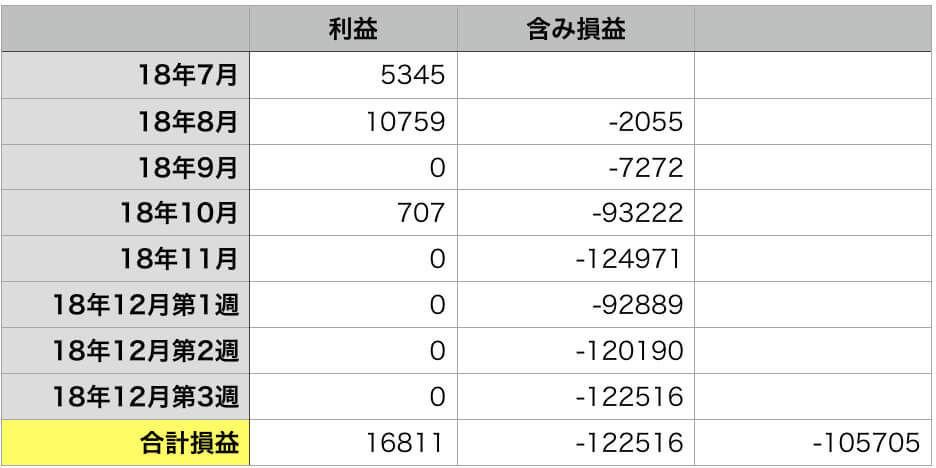 f:id:KazukiTanoue:20181216212441j:plain