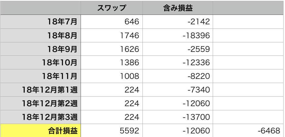 f:id:KazukiTanoue:20181216213256j:plain