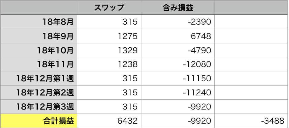 f:id:KazukiTanoue:20181216213322j:plain