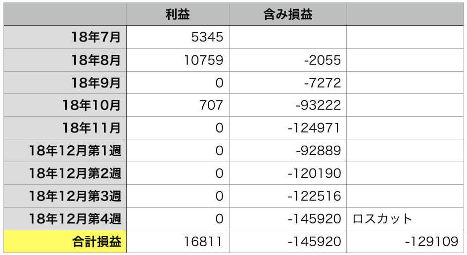 f:id:KazukiTanoue:20181223171119j:plain