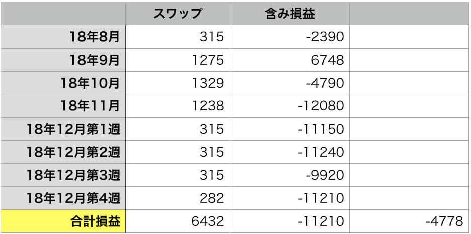 f:id:KazukiTanoue:20181223173006j:plain