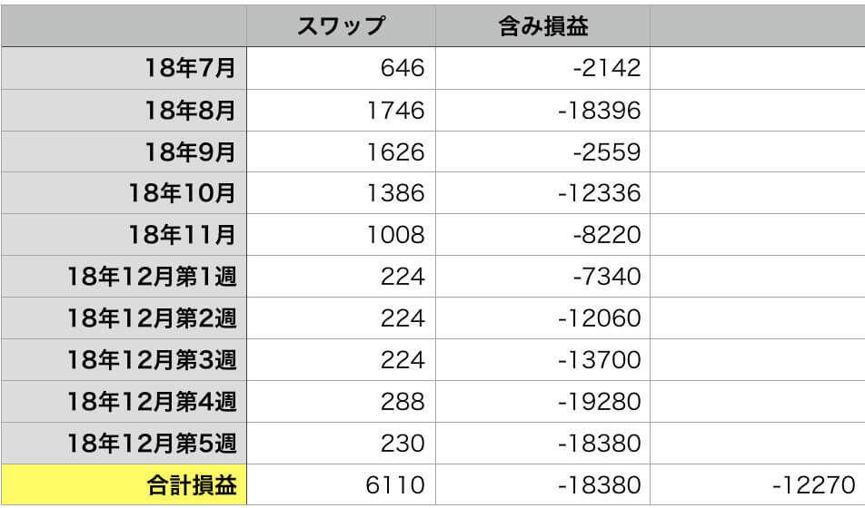 f:id:KazukiTanoue:20181231200656j:plain