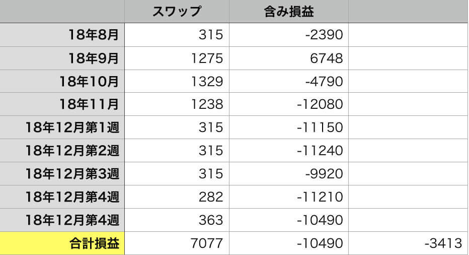 f:id:KazukiTanoue:20181231200712j:plain