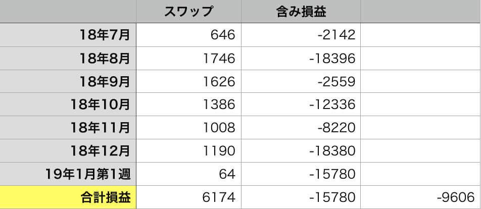 f:id:KazukiTanoue:20190106192437j:plain