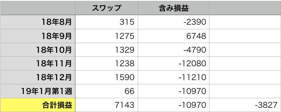 f:id:KazukiTanoue:20190106192459j:plain