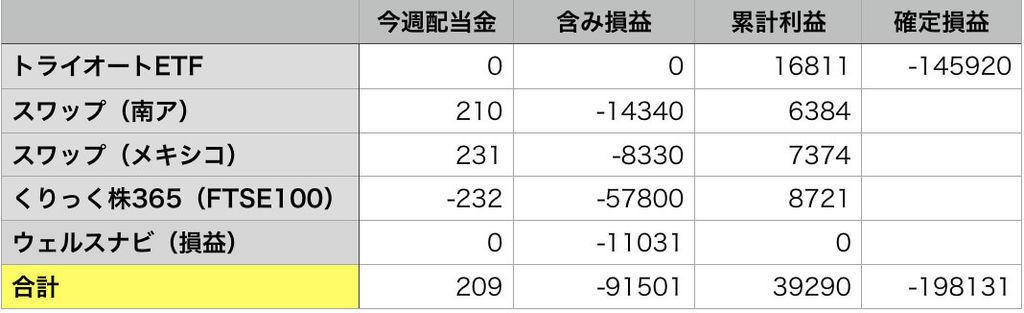 f:id:KazukiTanoue:20190113231406j:plain
