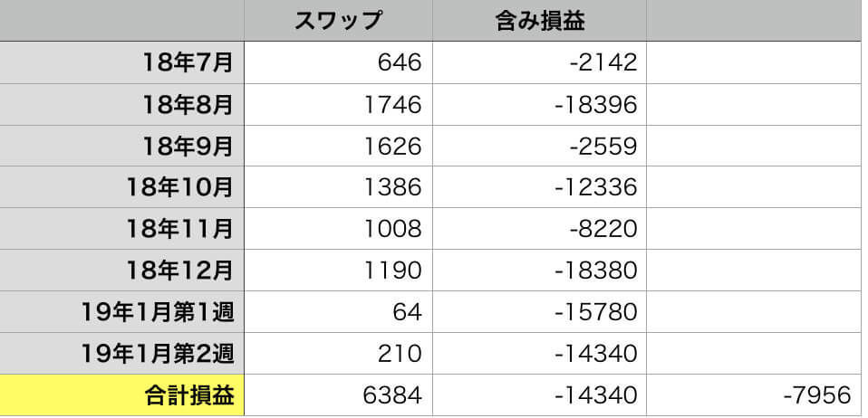 f:id:KazukiTanoue:20190113231530j:plain