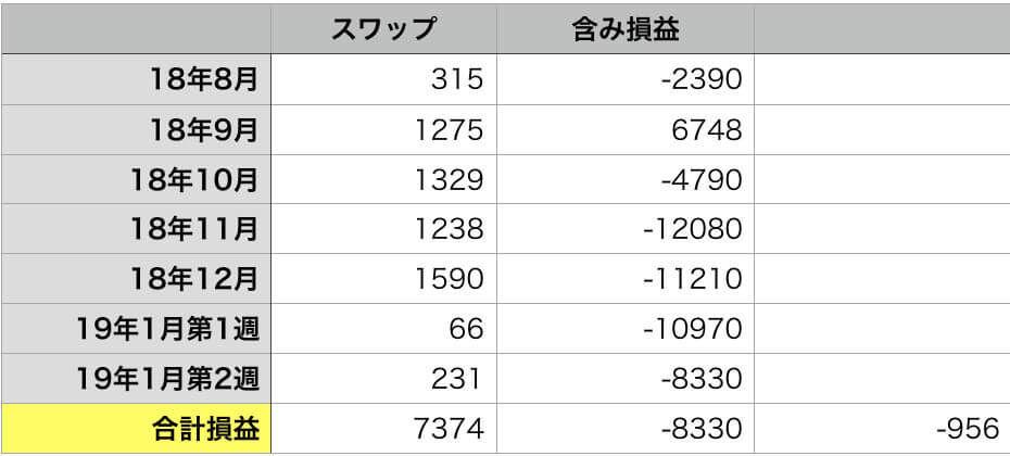 f:id:KazukiTanoue:20190113231557j:plain