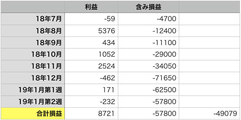 f:id:KazukiTanoue:20190113232423j:plain