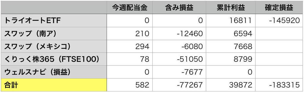 f:id:KazukiTanoue:20190120224536j:plain