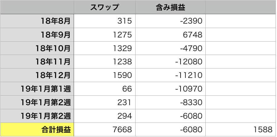 f:id:KazukiTanoue:20190120232805j:plain