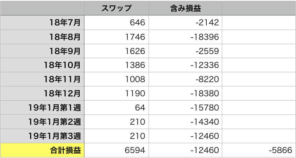 f:id:KazukiTanoue:20190120233058j:plain