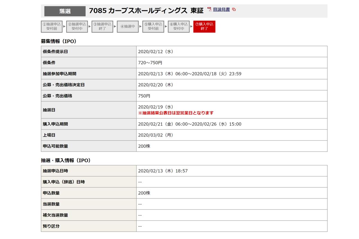 f:id:Kazukichi1985:20200303162930p:plain