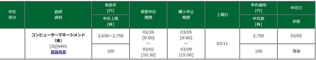 f:id:Kazukichi1985:20200303182307p:plain