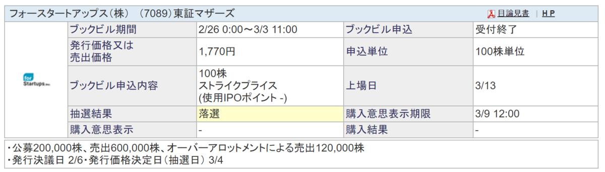 f:id:Kazukichi1985:20200306023457p:plain