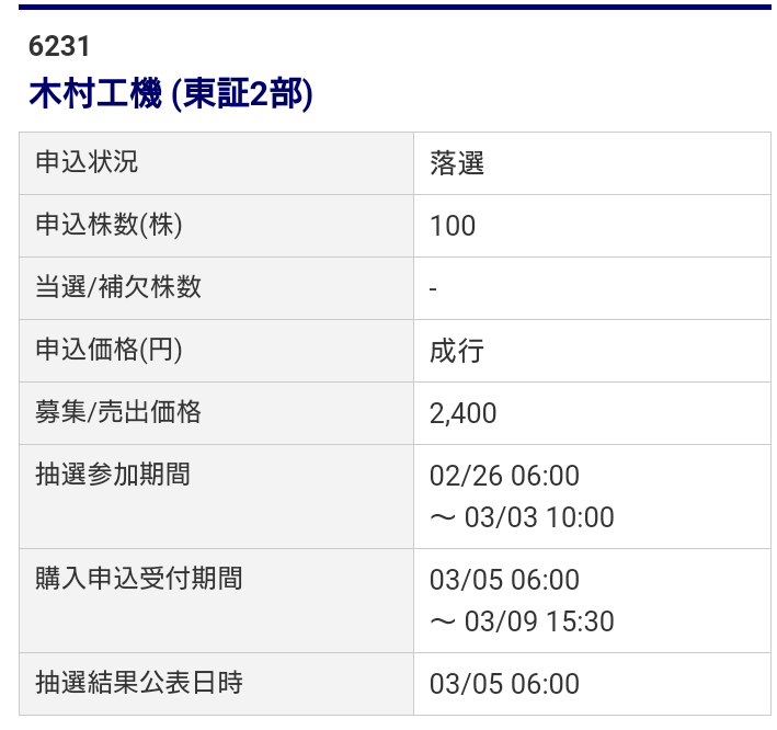 f:id:Kazukichi1985:20200308184438p:plain