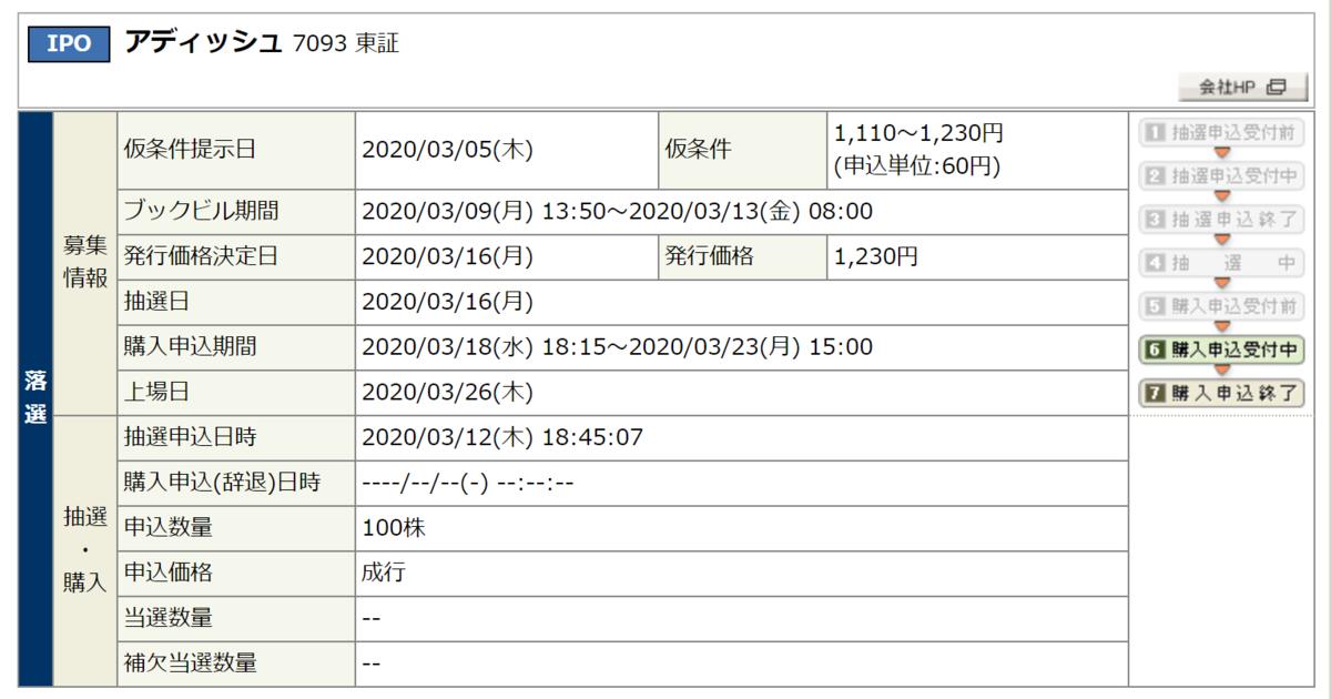 f:id:Kazukichi1985:20200321203626p:plain