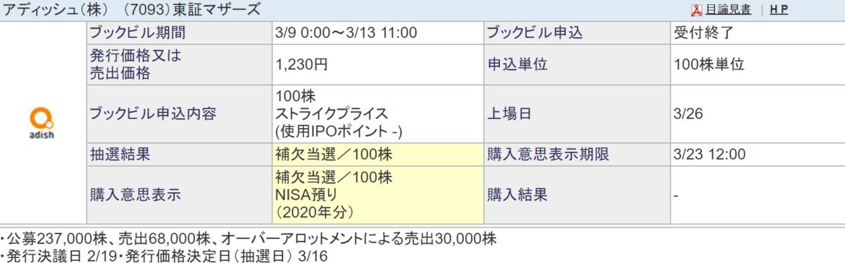 f:id:Kazukichi1985:20200321204351p:plain