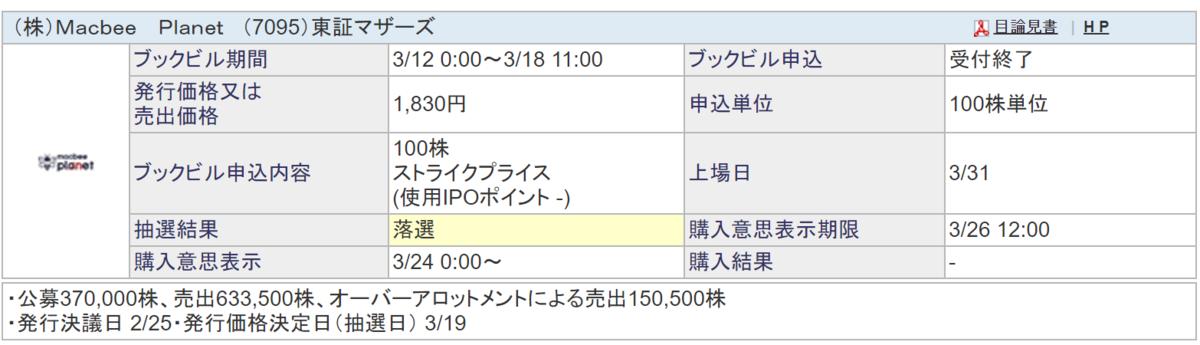 f:id:Kazukichi1985:20200321214316p:plain