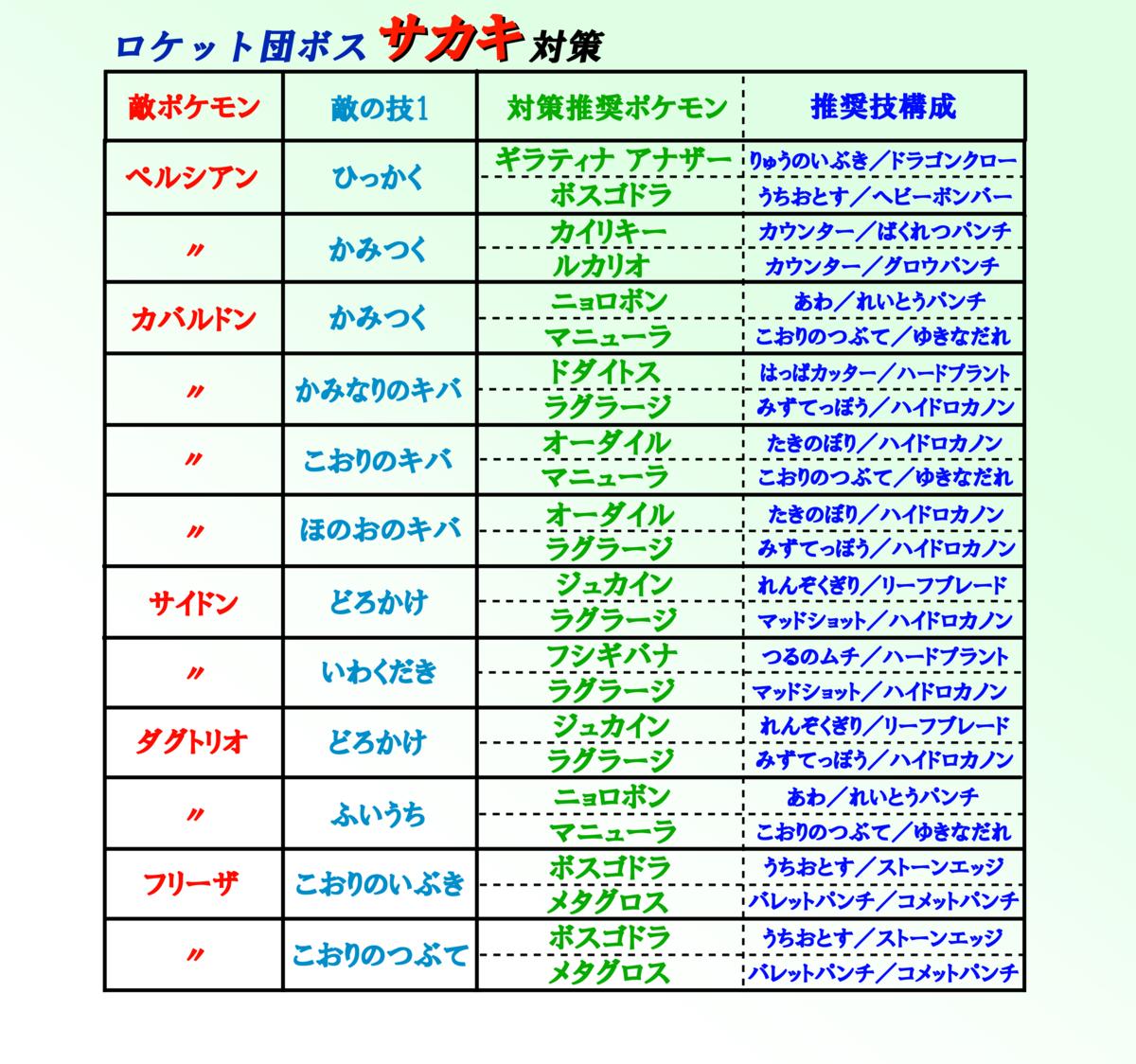 f:id:Kazumin0331:20191116034435p:plain