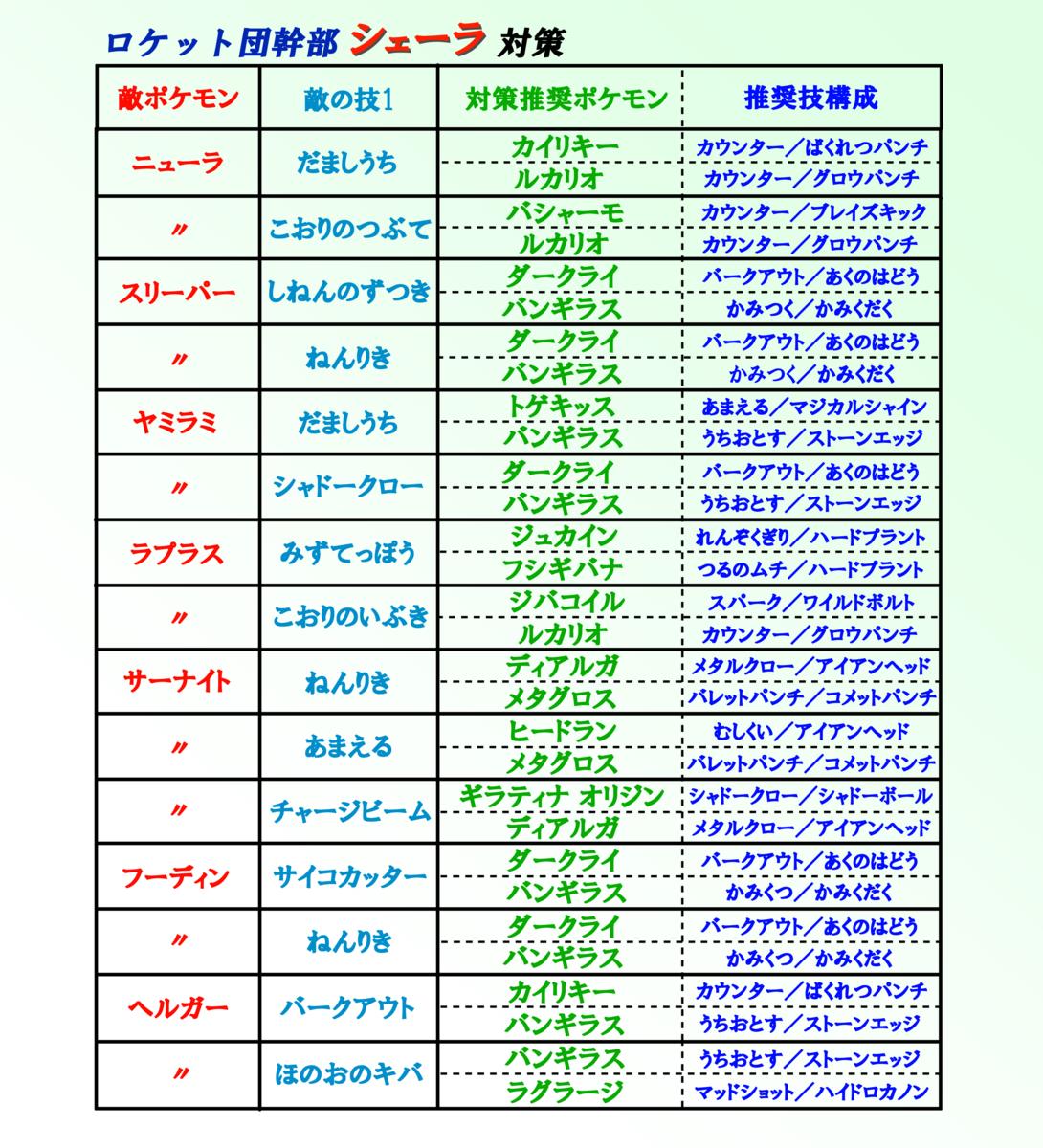 f:id:Kazumin0331:20191117035656p:plain