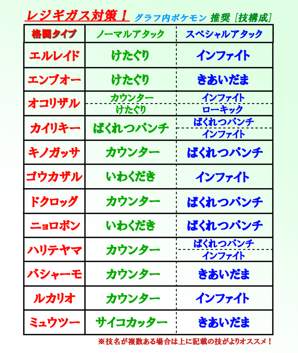 f:id:Kazumin0331:20191119024902p:plain