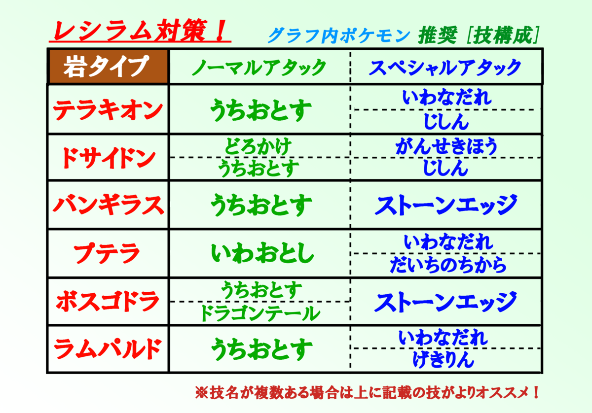 f:id:Kazumin0331:20200520231135p:plain