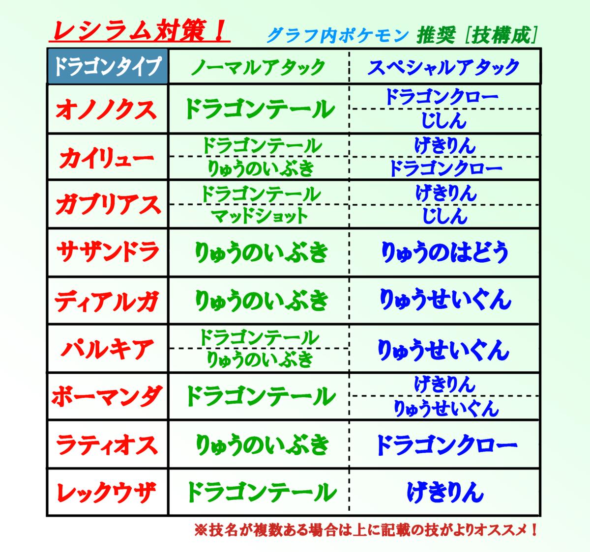 f:id:Kazumin0331:20200522011549p:plain